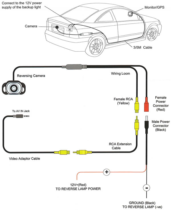 Nissan Patrol Wiring Diagram together with Dodge 3500 Light Wiring Diagram together with Wiring Diagram 4 Pin Din Power Connector further Navigator General Connecting Reversing Cameras as well Trailer Wiring Diagram Electric Brakes. on voyager backup camera wiring diagram